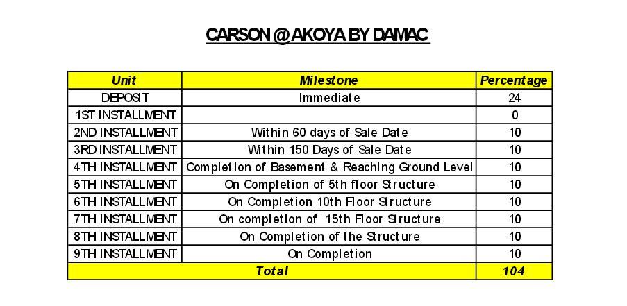 Carson Akoya Damac 6
