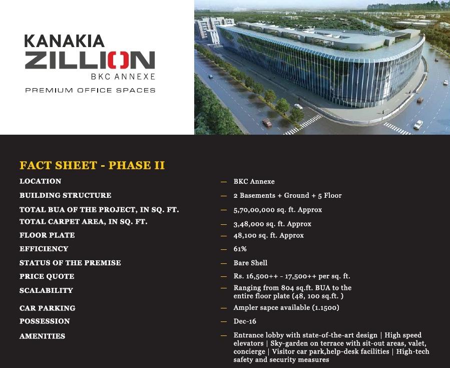 Kanakia Zillion BKC Annex Mumbai