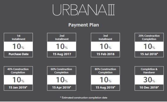 Urbana 3 at Emaar South Dubai